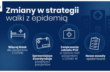 Zmiany w strategii walki z epidemią: więcej łóżek, sprawniejsza koordynacja