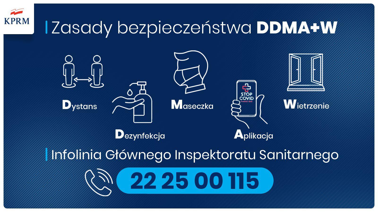 Zasady bezpieczeństwa w związku z COVID-19 Numer telefonu infolinii: 22 2500115