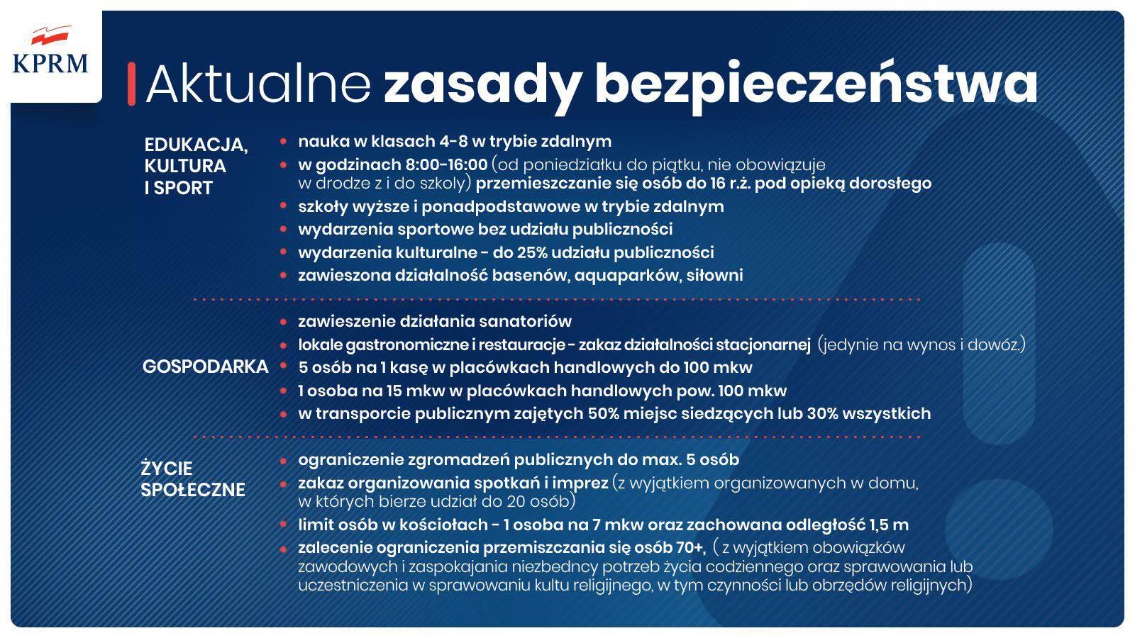 KPRM zasady bezpieczeństwa w związku z COVID-19
