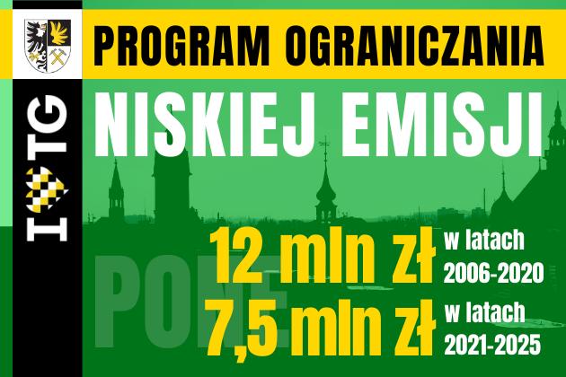Program Ograniczania Niskiej Emisji PONE infografika
