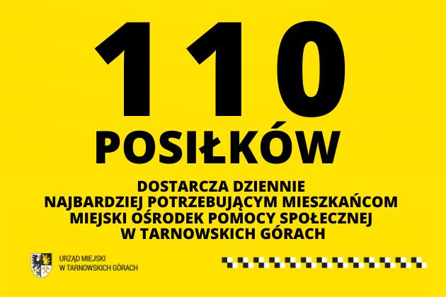 110 posiłków dostarcza dziennie potrzebującym MOPS w Tarnowskich Górach - infografika