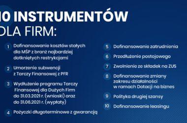 COVID19: nowe zasady bezpieczeństwa na okres od 28.11 do 27.12 - Infografika
