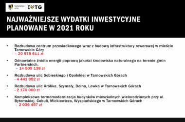 Najważniejsze wydatki inwestycyjne miasta Tarnowskie Góry w roku 2021