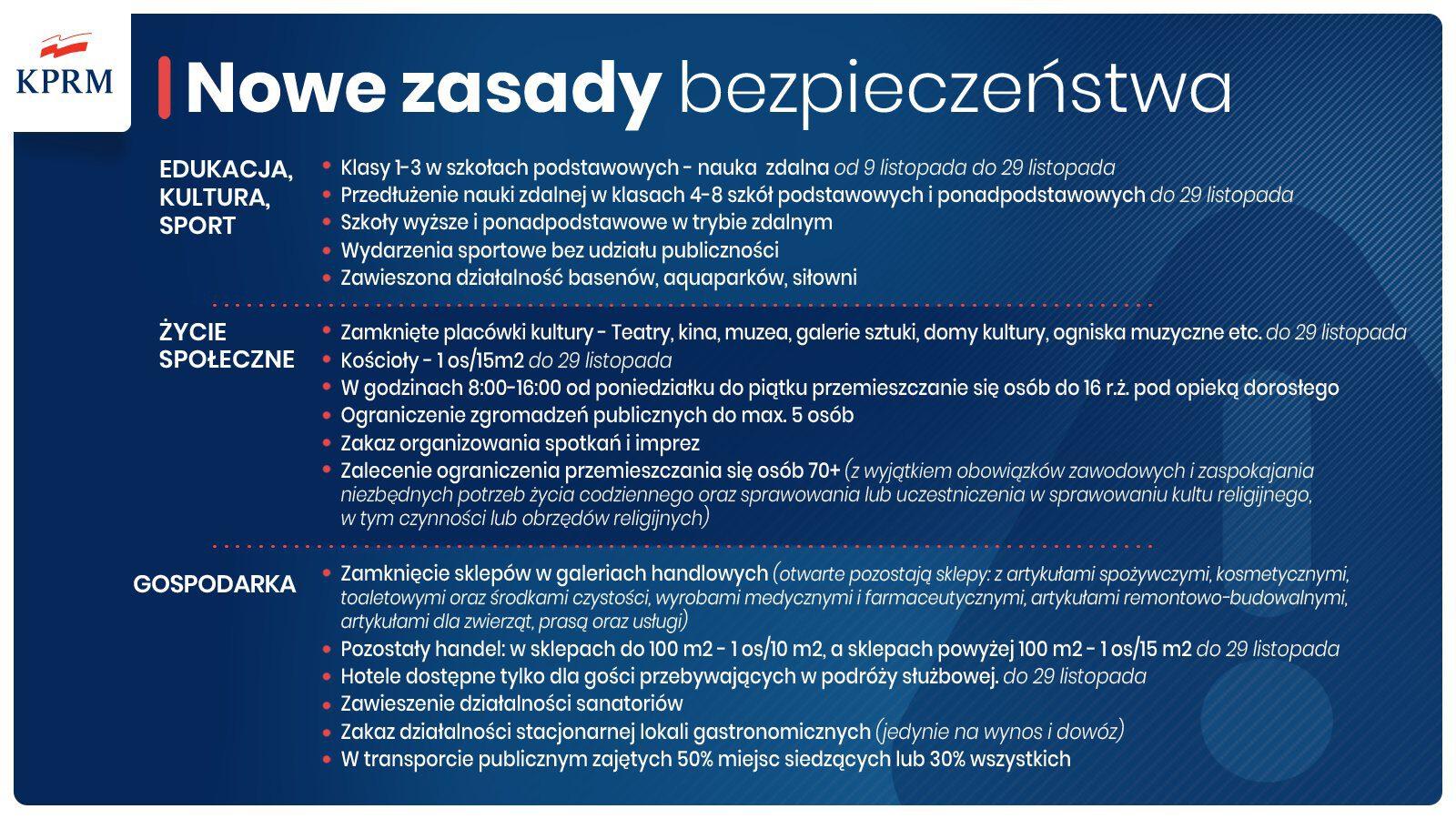 KPRM - etapy zasad bezpieczeństwa w związku z COVID-19 - szczegóły