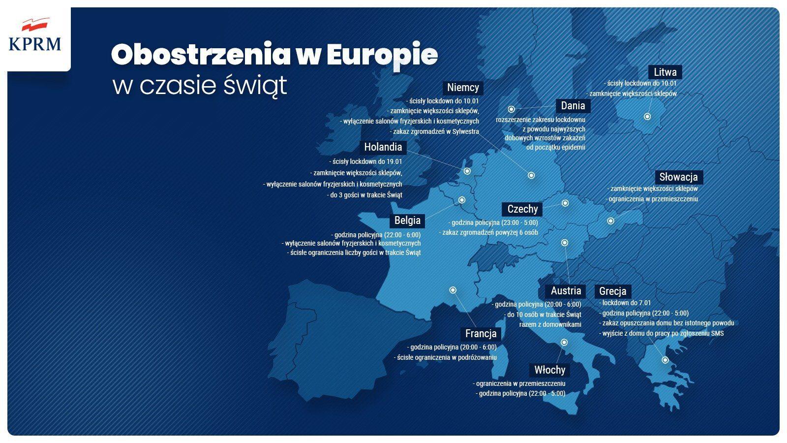 Obostrzenia w Europie związane z COVID-19 w czasie świąt Bożego Narodzenia 2020