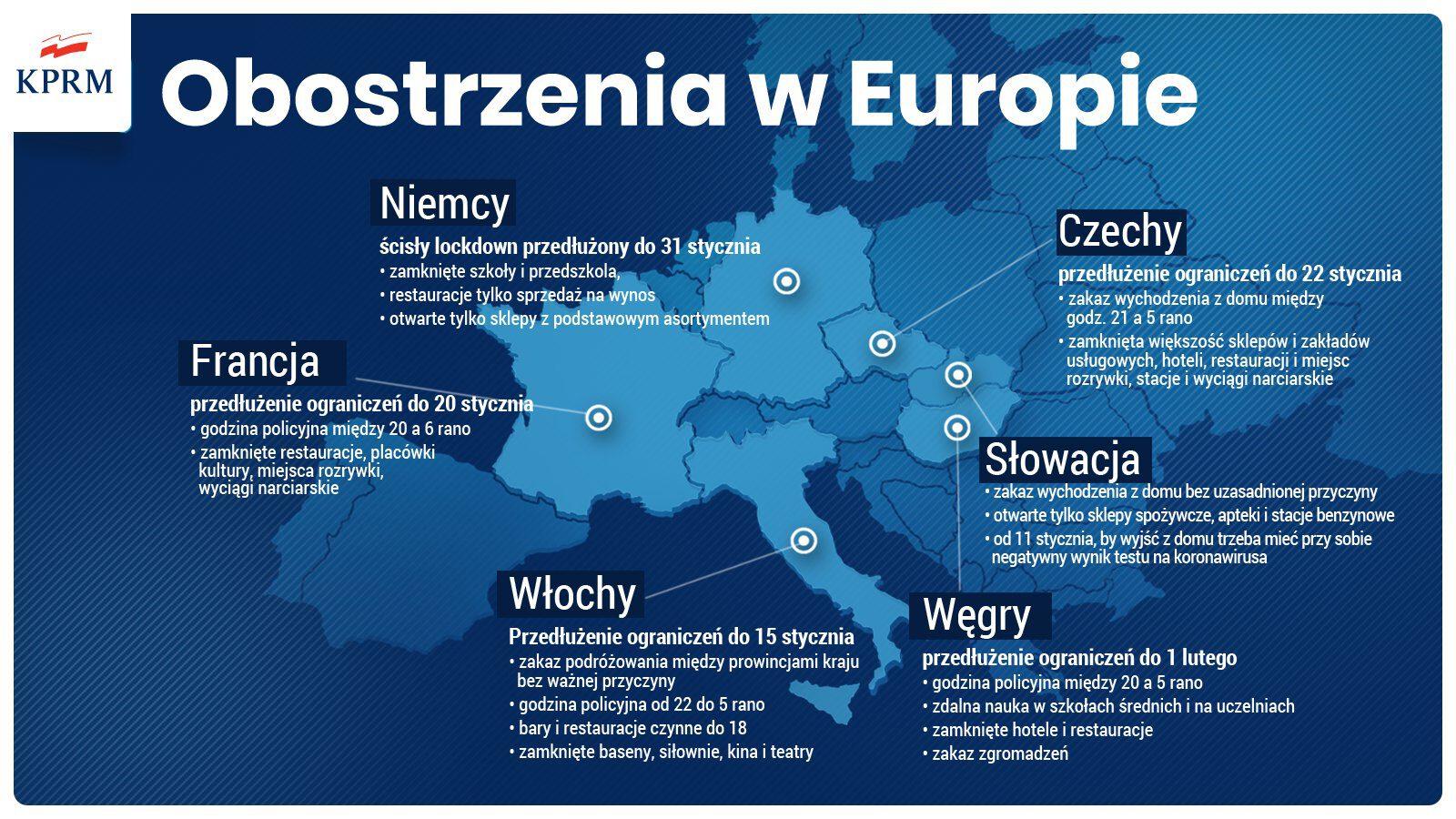 Obostrzenia w Europie w związku z Covid 19 - infografika