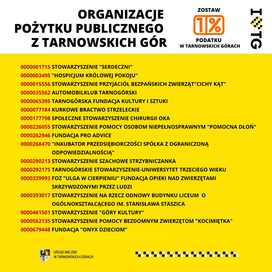 Organizacje pożytku publicznego z Tarnowskich Gór - infografika