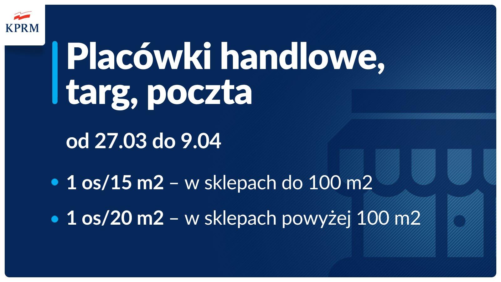 Zalecenia w związku z COVID - 19 placówki handlowe, targ, poczta - infografika