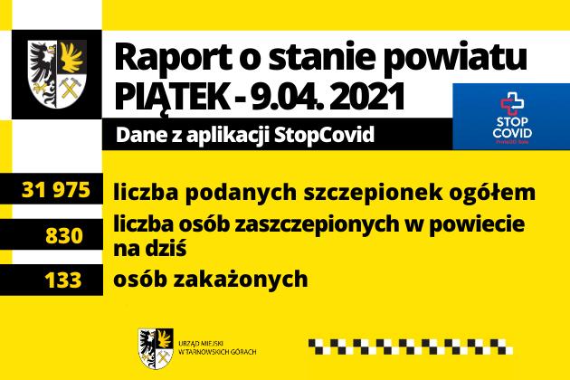 Raport COVID 19 o stanie powiatu - infografika