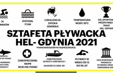 infografika - Sztafeta pływacka Hel - Gdynia